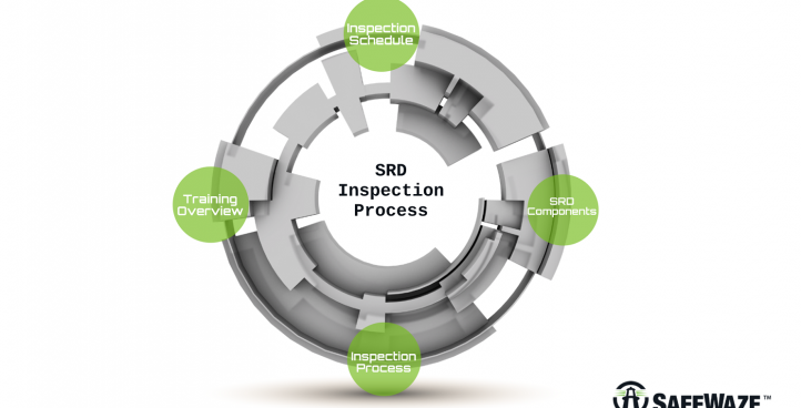SRD Inspection
