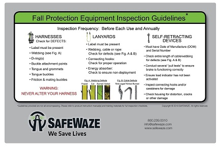 Equipment Inspection Guide